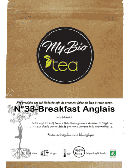 N°33-Breakfast Anglais